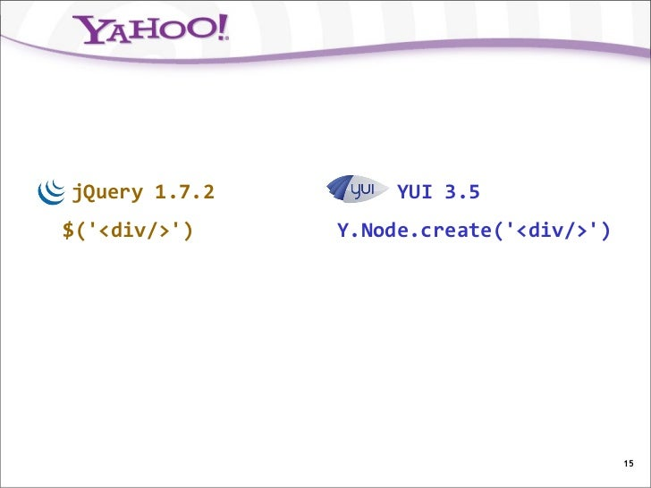jQuery 1.7.2        YUI 3.5$(<div/>)    Y.Node.create(<div/>)                                         15