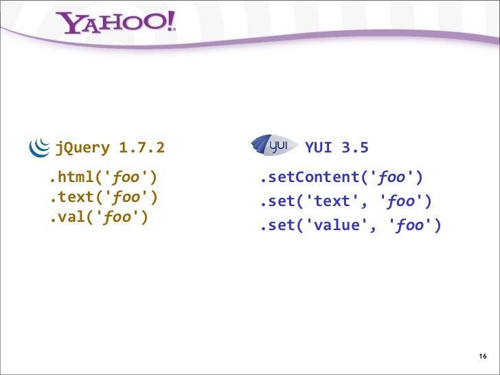 jQuery 1.7.2        YUI 3.5.html(foo)   .setContent(foo).text(foo)   .set(text, foo).val(foo)    .set(value, foo)         ...
