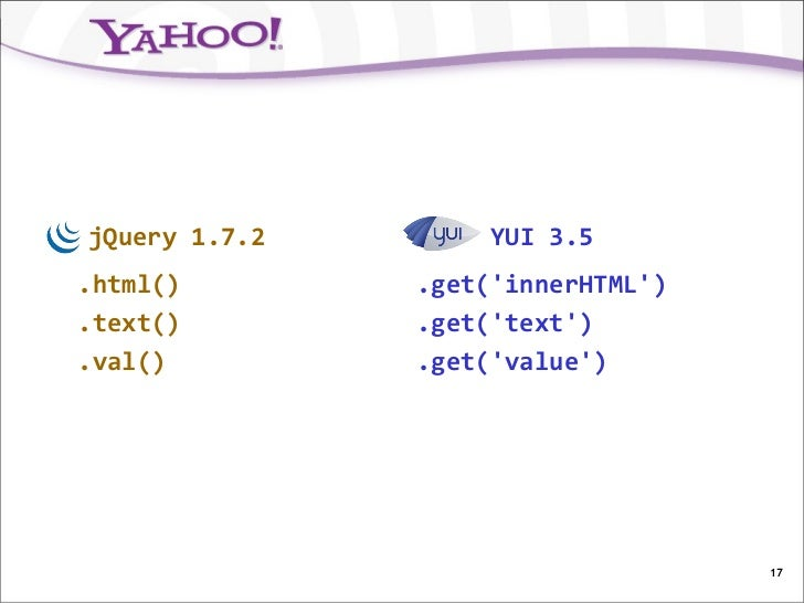 jQuery 1.7.2        YUI 3.5.html()        .get(innerHTML).text()        .get(text).val()         .get(value)              ...