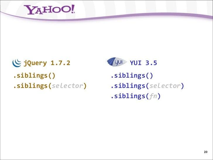 jQuery 1.7.2             YUI 3.5.siblings()           .siblings().siblings(selector)   .siblings(selector)                ...
