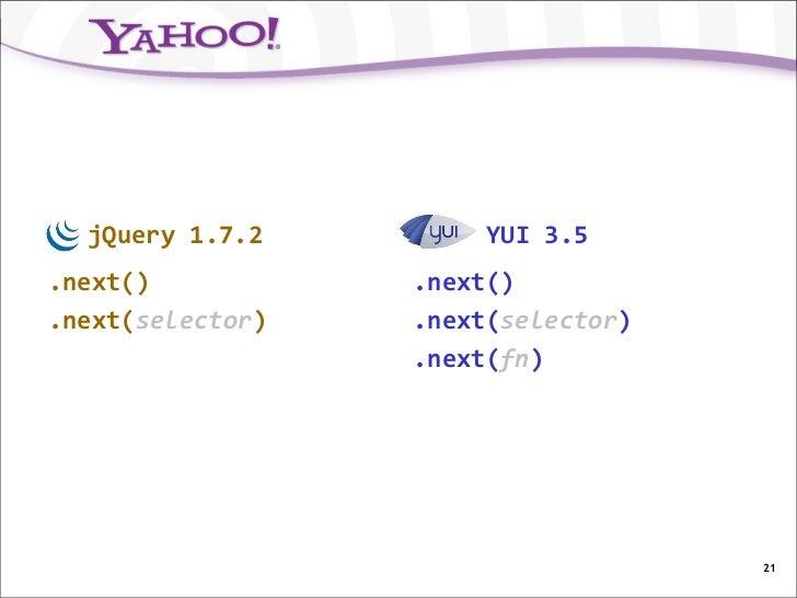 jQuery 1.7.2         YUI 3.5.next()           .next().next(selector)   .next(selector)                  .next(fn)         ...