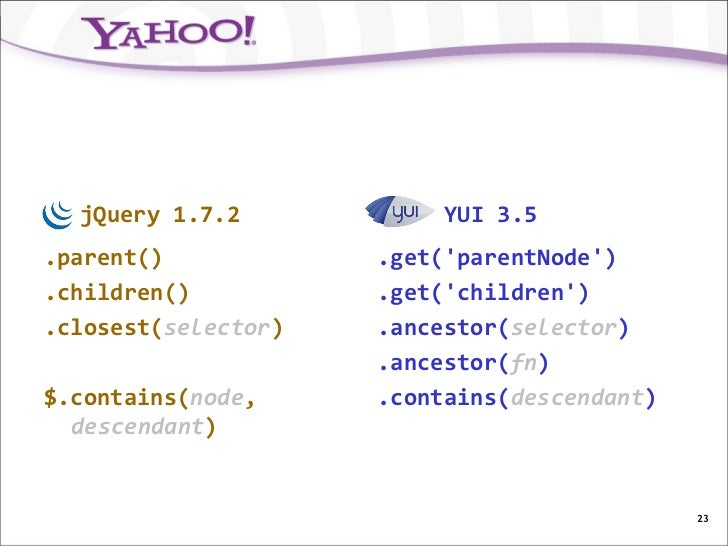 jQuery 1.7.2            YUI 3.5.parent()            .get(parentNode).children()          .get(children).closest(selector) ...