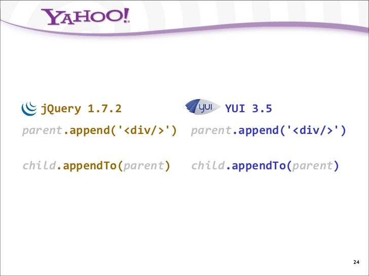 jQuery 1.7.2                 YUI 3.5parent.append(<div/>)   parent.append(<div/>)child.appendTo(parent)    child.appendTo(...