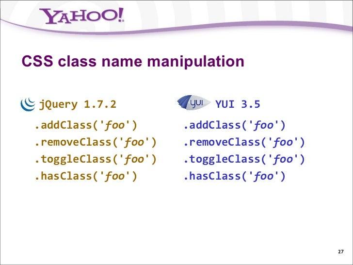 CSS class name manipulation  jQuery 1.7.2              YUI 3.5 .addClass(foo)      .addClass(foo) .removeClass(foo)   .rem...