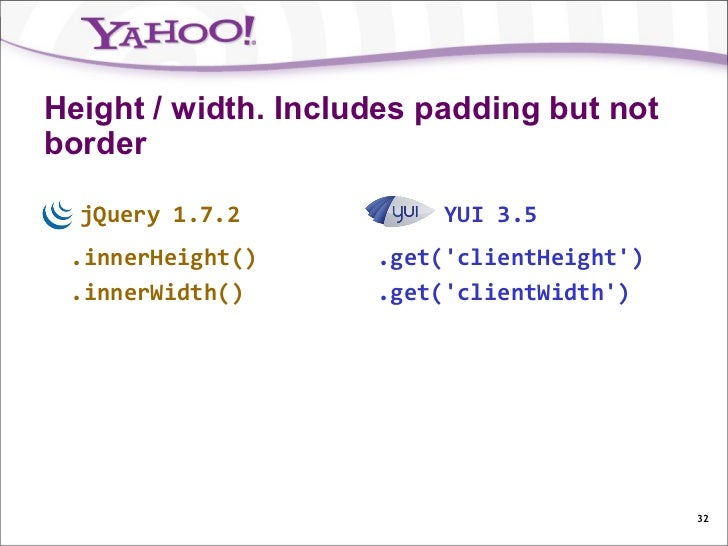 Height / width. Includes padding but notborder  jQuery 1.7.2            YUI 3.5 .innerHeight()      .get(clientHeight) .in...