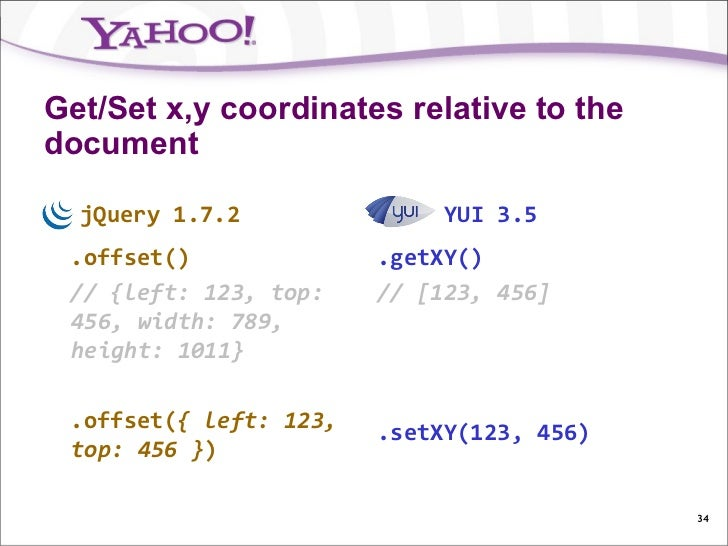 Get/Set x,y coordinates relative to thedocument  jQuery 1.7.2               YUI 3.5 .offset()              .getXY() // {le...