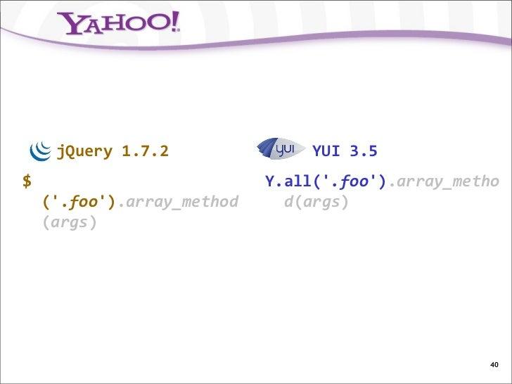 jQuery 1.7.2                YUI 3.5$                           Y.all(.foo).array_metho    (.foo).array_method     d(args) ...
