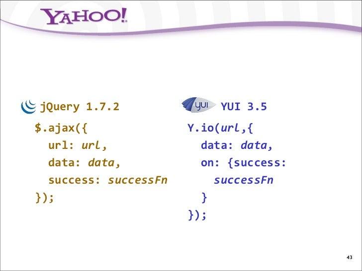 jQuery 1.7.2                YUI 3.5$.ajax({               Y.io(url,{  url: url,              data: data,  data: data,     ...