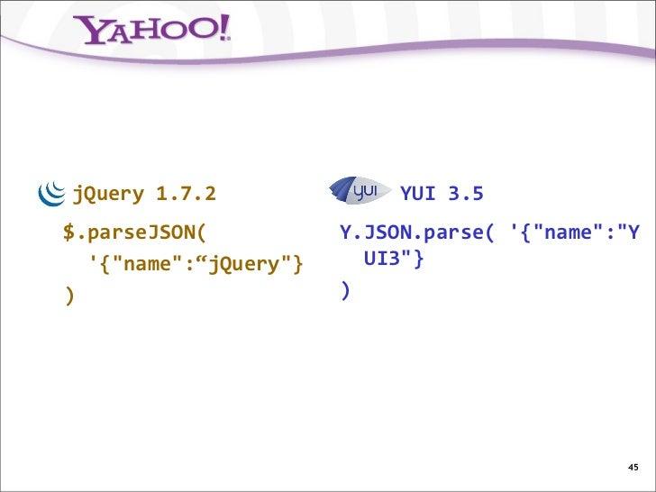 "jQuery 1.7.2                YUI 3.5$.parseJSON(           Y.JSON.parse( {""name"":""Y  {""name"":""jQuery""}     UI3""})          ..."