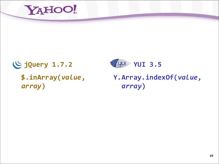 jQuery 1.7.2            YUI 3.5$.inArray(value,   Y.Array.indexOf(value,array)               array)                       ...