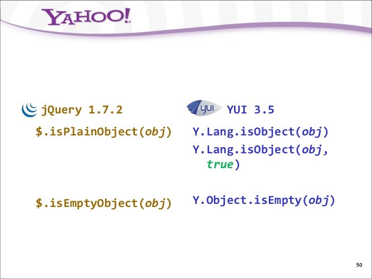 jQuery 1.7.2                YUI 3.5$.isPlainObject(obj)   Y.Lang.isObject(obj)                       Y.Lang.isObject(obj, ...