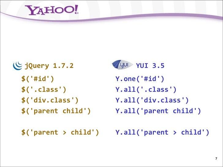 jQuery 1.7.2               YUI 3.5$(#id)              Y.one(#id)$(.class)           Y.all(.class)$(div.class)        Y.all...