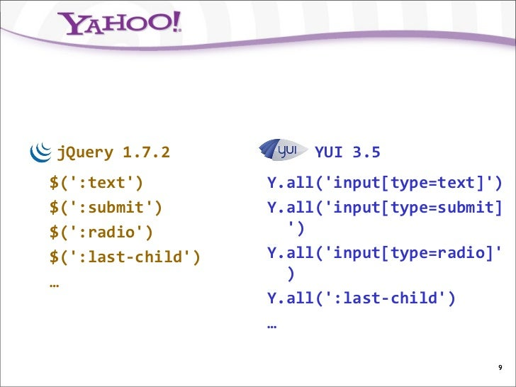 jQuery 1.7.2            YUI 3.5$(:text)         Y.all(input[type=text])$(:submit)       Y.all(input[type=submit]$(:radio) ...