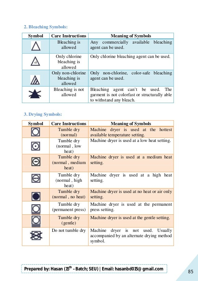 85 Prepared by: Hasan (15th –Batch; SEU)   Email: hasanbd015@gmail.com 2. Bleaching Symbols: Symbol Care Instructions Mean...