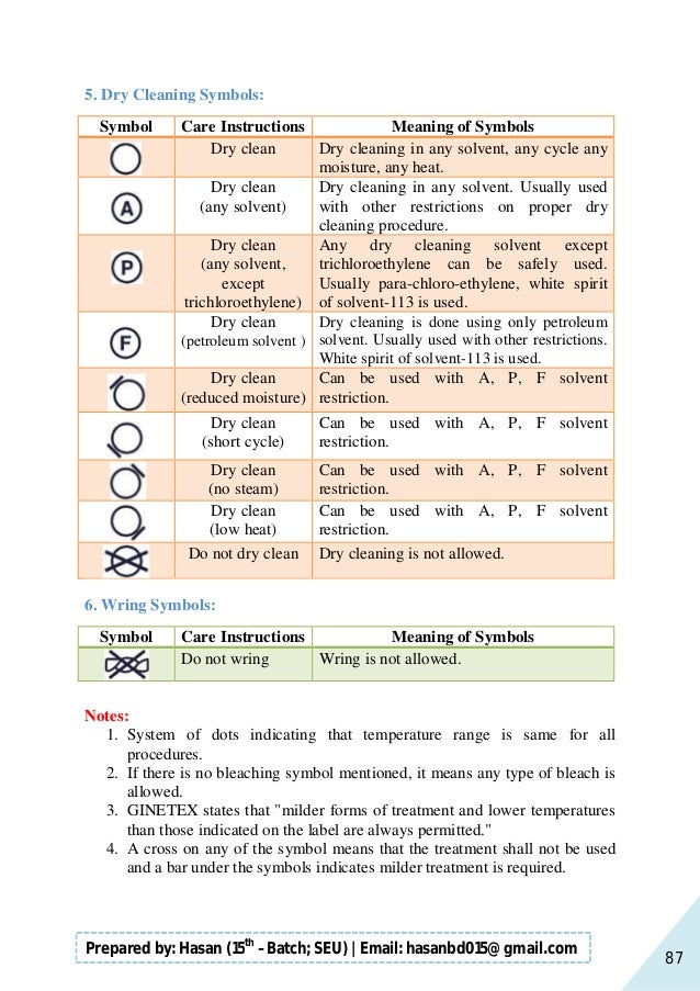 87 Prepared by: Hasan (15th –Batch; SEU)   Email: hasanbd015@gmail.com 5. Dry Cleaning Symbols: Symbol Care Instructions M...
