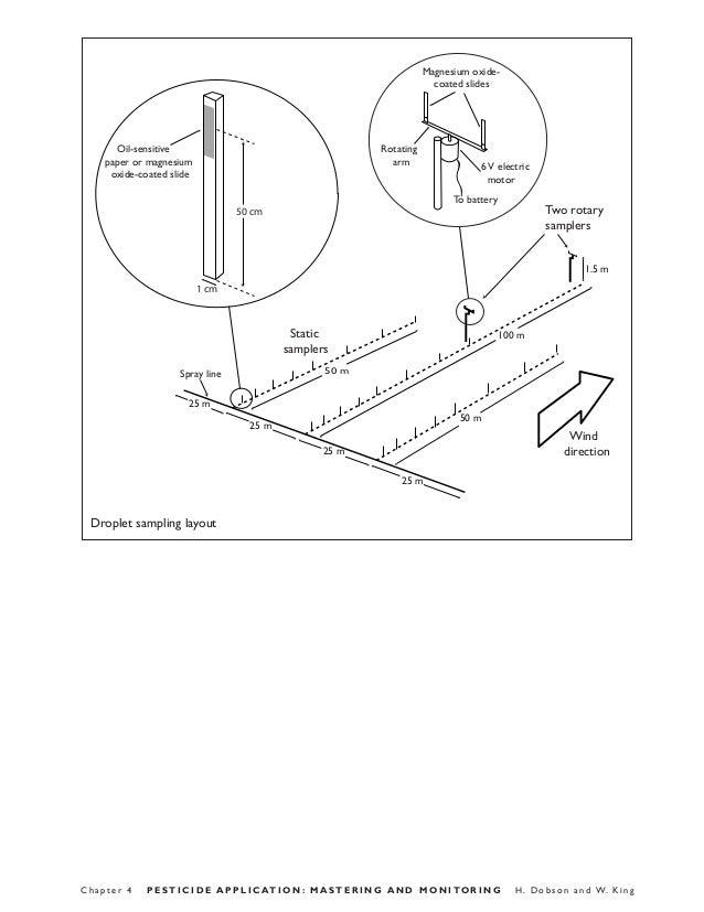 Handbook Ecological Monitoring Method