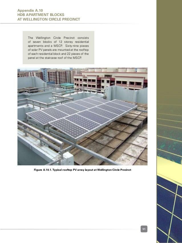 Handbook For Solar Pv Systems
