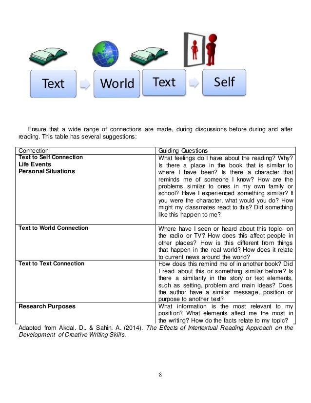 reading and writing connection essay Research base underlying the teachers college reading and writing workshop's approach to literacy instruction the reading and writing project's work reflects some core beliefs and values.