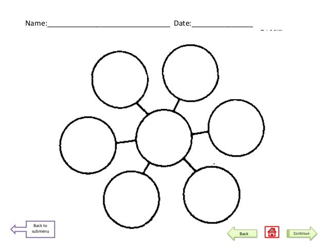 Creating Digital Graphic Organizers