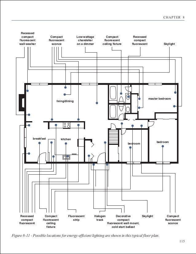 Wonderful Kitchen Fluorescent Light Ballast Plan Ideas - Best Image ...