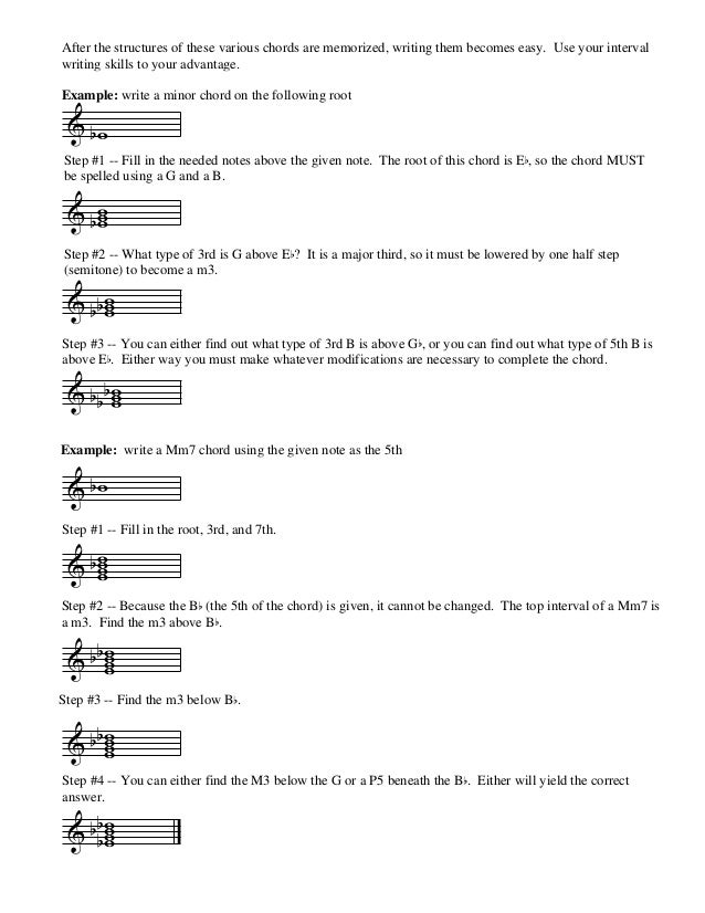 Handbook Of Basic Music Theory