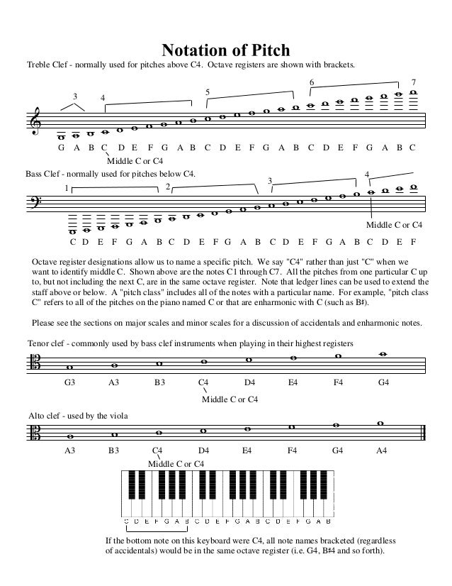 Image Result For Handbook Of Music Theory Pdf