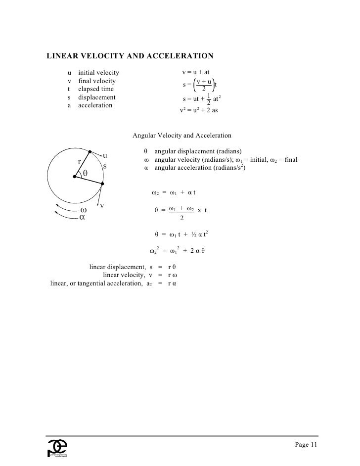 handbook of formulae and constants Formulae and results results and formulae needed in examinations the mei students' handbook is designed for use during the course and contains a large formulae and results c3 results that are not given in the examination booklet (page 2) integration standard integrals f( )x f( )d ( a constant) x x + ∫ ekx 1 ekx.