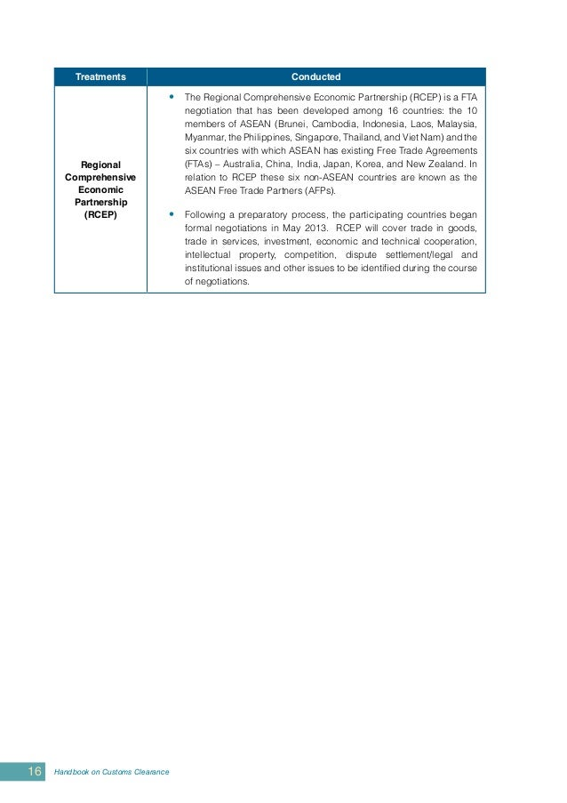 Handbook on customs clearance in cambodia yadclub Image collections