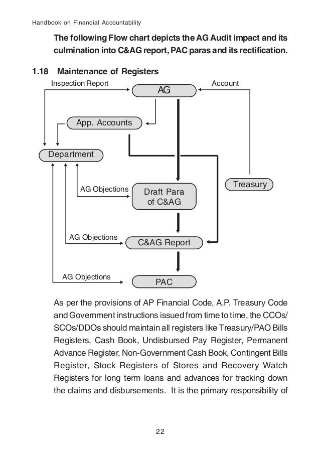Payday loans mundelein il image 2