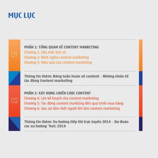 Cẩm nang Content marketing - DIGITAL STORY 2014  Slide 2
