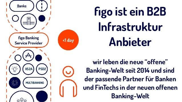 """figo ist ein B2B Infrastruktur Anbieter wir leben die neue """"offene"""" Banking-Welt seit 2014 und sind der passende Partner fü..."""