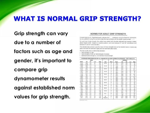 Hand Grip Strength Norms