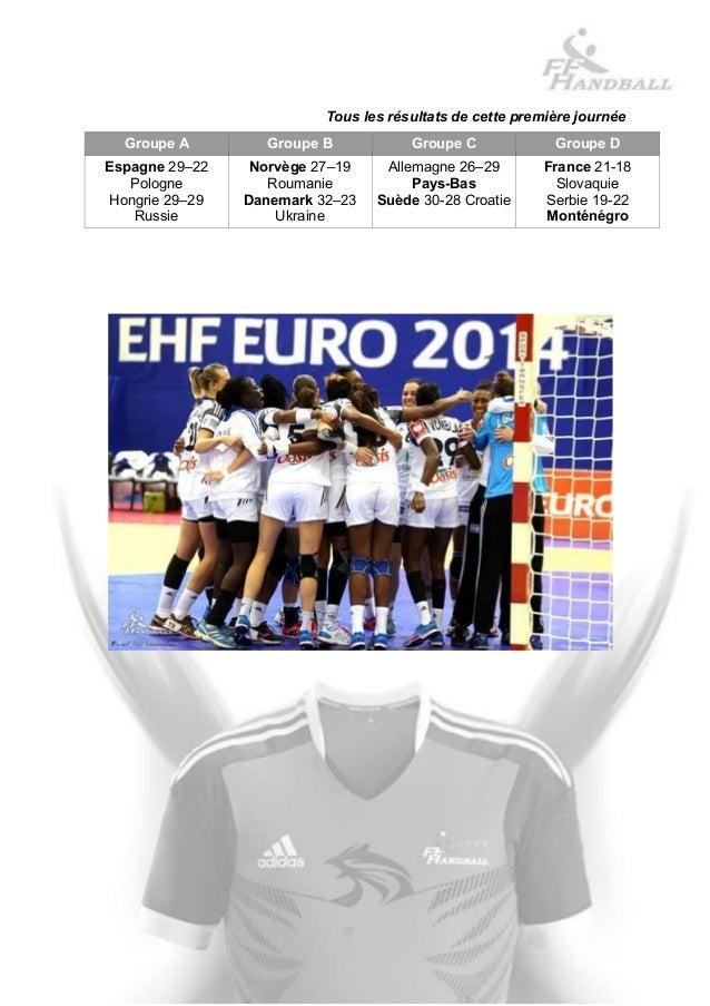 Tous les résultats de cette deuxième journée Groupe A Groupe B Groupe C Groupe D  Russie 24-25 Espagne  Pologne 23-29 Hong...