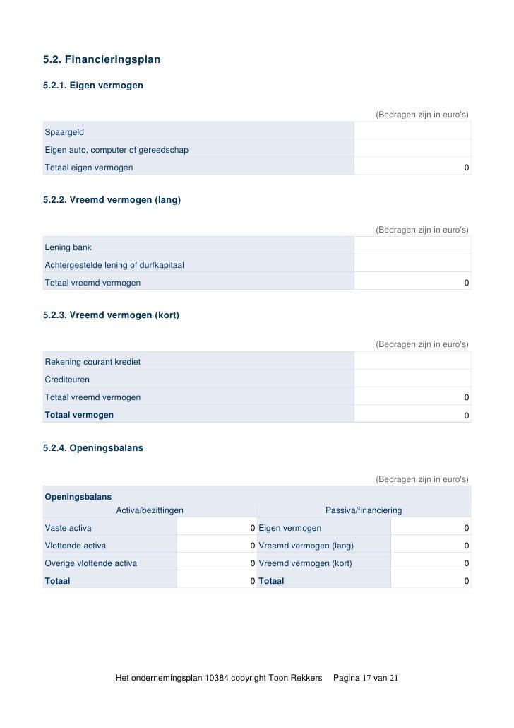 Webshop in 360 dagen (2): businessplan en internetstrategie