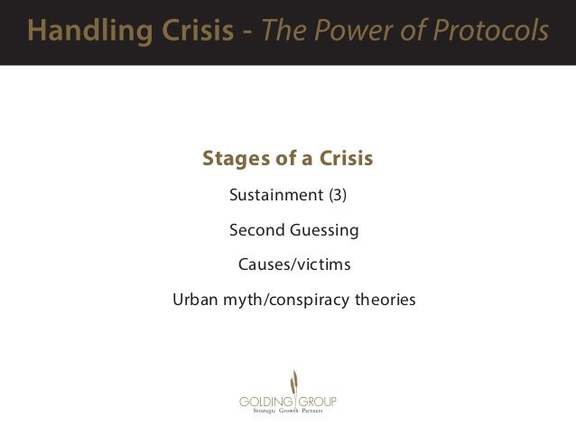 Stages of a Crisis Sustainment (3)  Second Guessing  Causes/victims  Urban myth/conspiracy theories