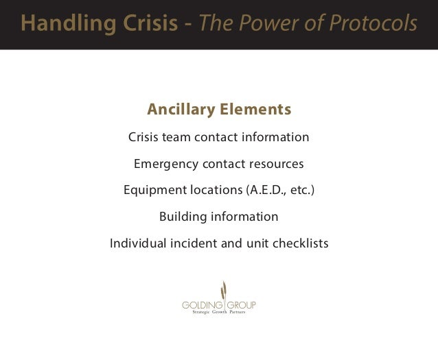 Ancillary Elements Crisis team contact information Emergency contact resources Equipment locations (A.E.D., etc.) Building...