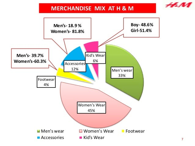 merchandising mix Merchandise mix is the total set of all products offered for sale by a retailer,  including all product lines sold to all consumer groups.