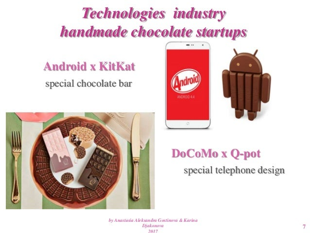 Chocolate Industry Emerging Trends