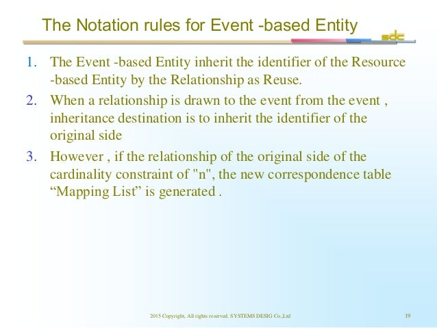 The Notation rules for Event -based Entity 1. The Event -based Entity inherit the identifier of the Resource -based Entity...