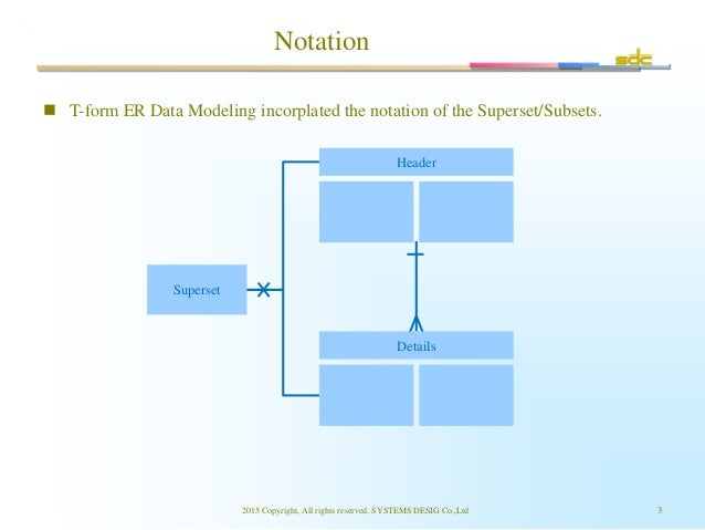 Notation 2015 Copyright, All rights reserved. SYSTEMS DESIG Co.,Ltd 3  T-form ER Data Modeling incorplated the notation o...