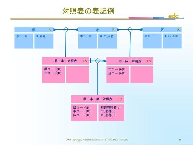 Handnote(a simplified version)