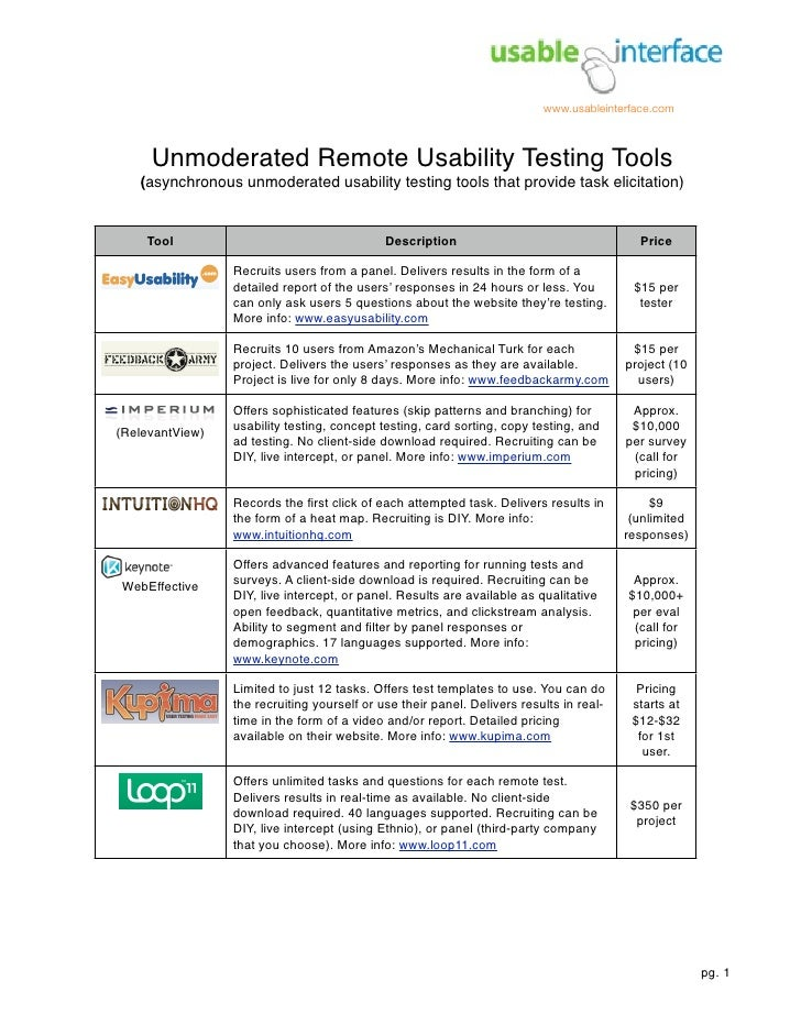 www.usableinterface.com     Unmoderated Remote Usability Testing Tools   (asynchronous unmoderated usability testing tools...