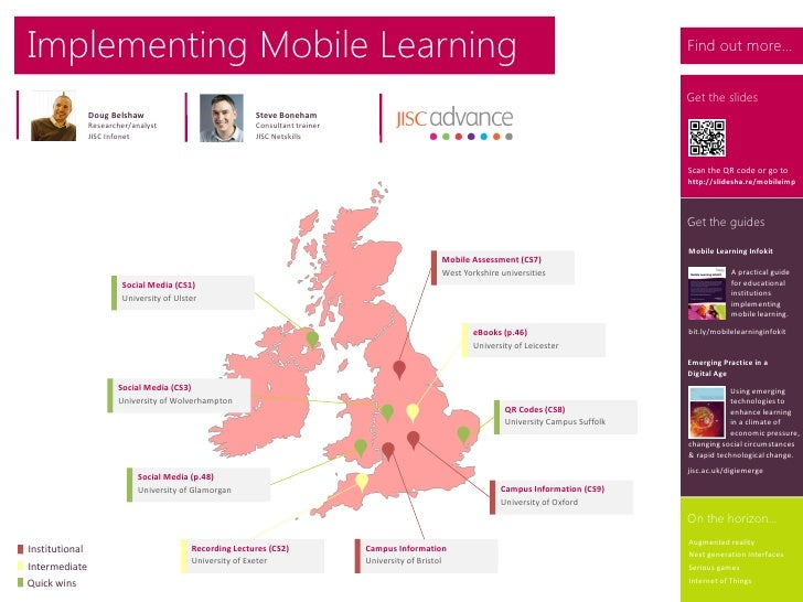 Implementing Mobile Learning                                                                                              ...