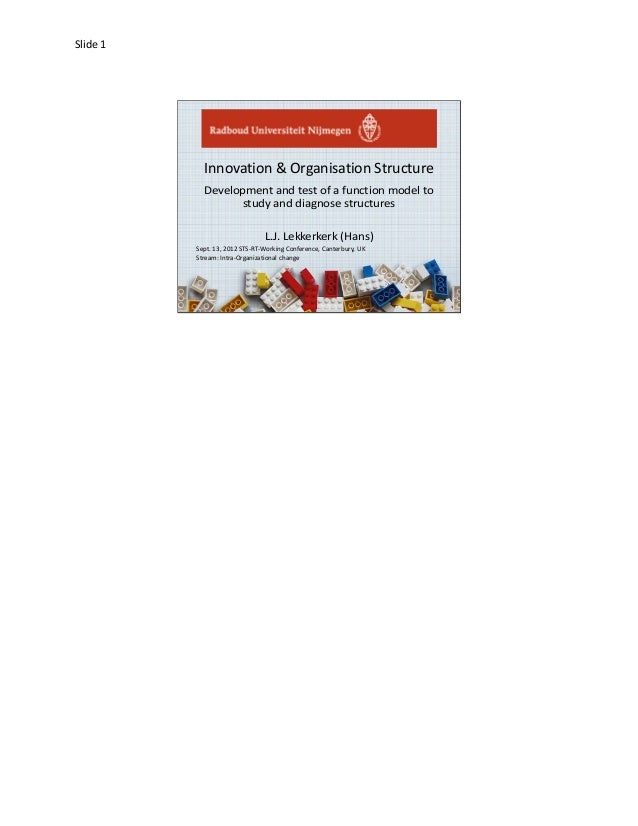 Slide 11Innovation & Organisation StructureDevelopment and test of a function model tostudy and diagnose structuresL.J. Le...