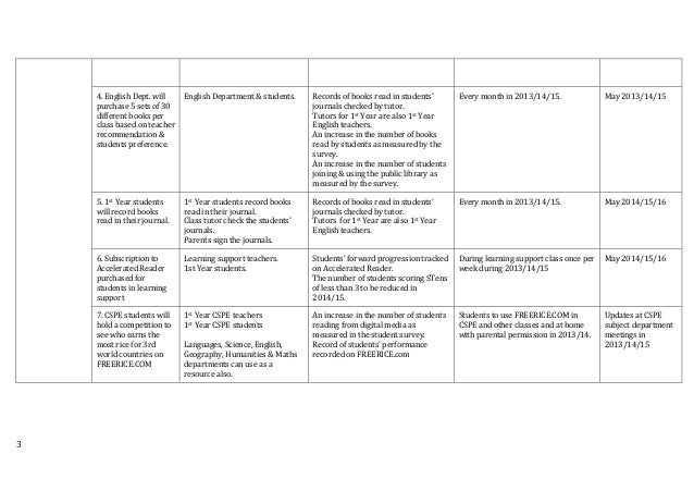 Handout 4 SSE case study school (school improvement plan for literacy)