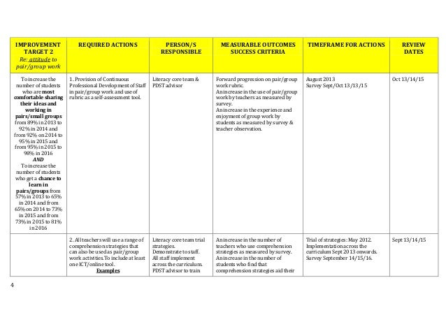 Handout 4 Sse Case Study School School Improvement Plan