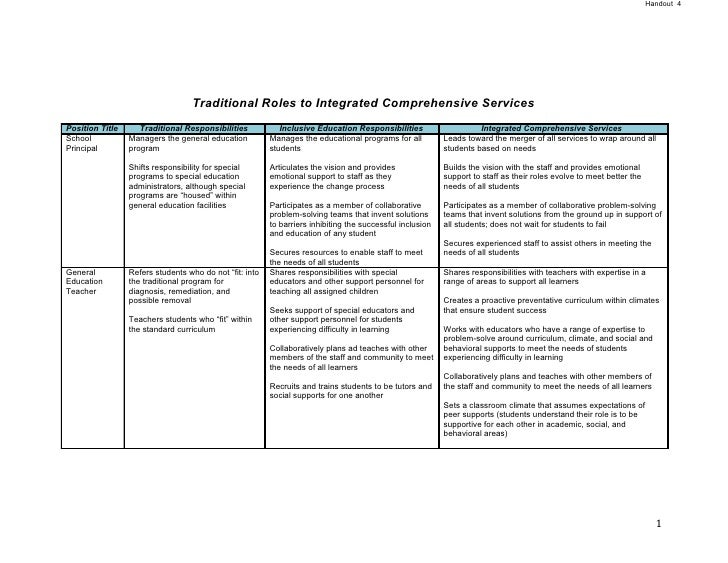 Handout 4                                  Traditional Roles to Integrated Comprehensive ServicesPosition Title      Tradi...