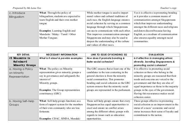 Upper Secondary Social Studies Resource