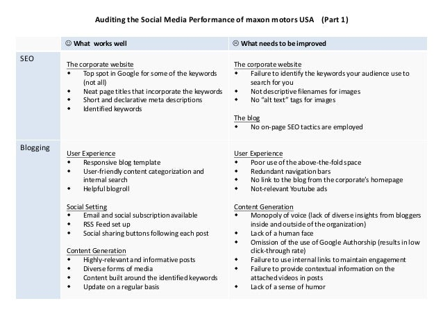 Auditing the Social Media Performance of maxon motors USA (Part 1)  What works well  SEO   What needs to be improved  Th...