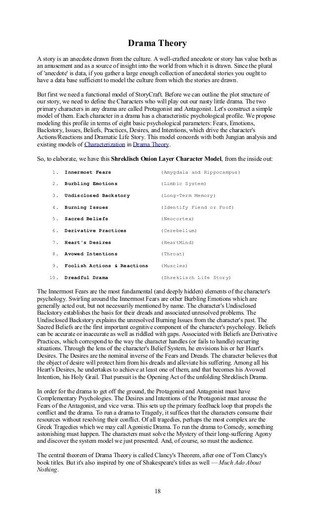Handout drama 05092012 – Elements of Drama Worksheet
